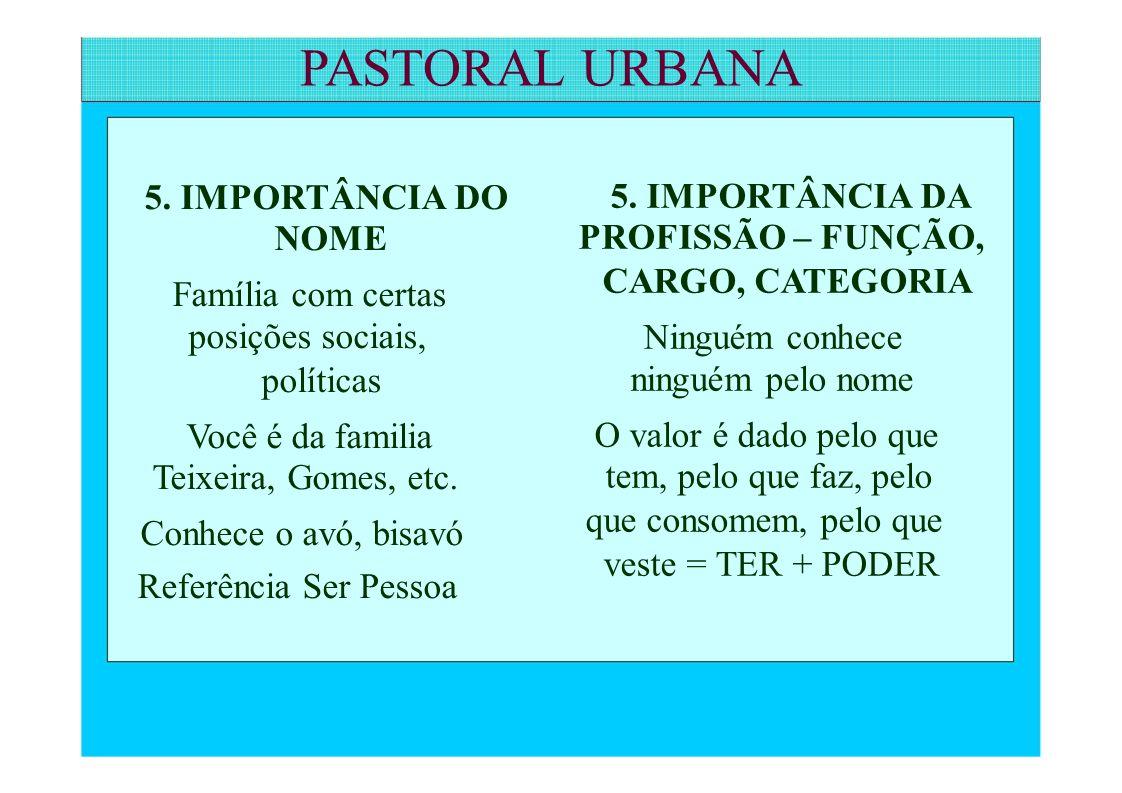 PASTORAL URBANA 5. IMPORTÂNCIA DO NOME Família com certas posições sociais, políticas Você é da familia Teixeira, Gomes, etc. Conhece o avó, bisavó Re