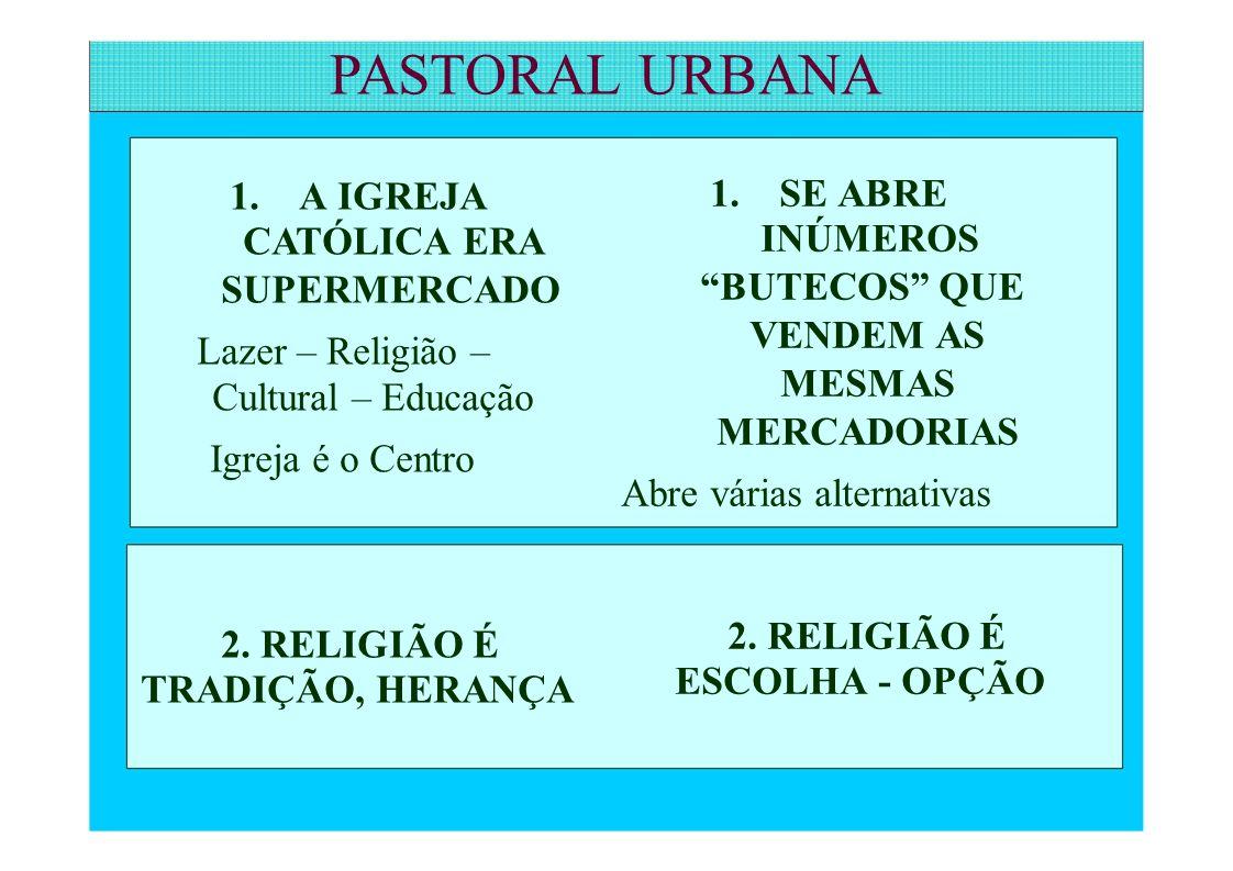 PASTORAL URBANA 1. A IGREJA CATÓLICA ERA SUPERMERCADO Lazer – Religião – Cultural – Educação Igreja é o Centro 2. RELIGIÃO É TRADIÇÃO, HERANÇA 1. SE A