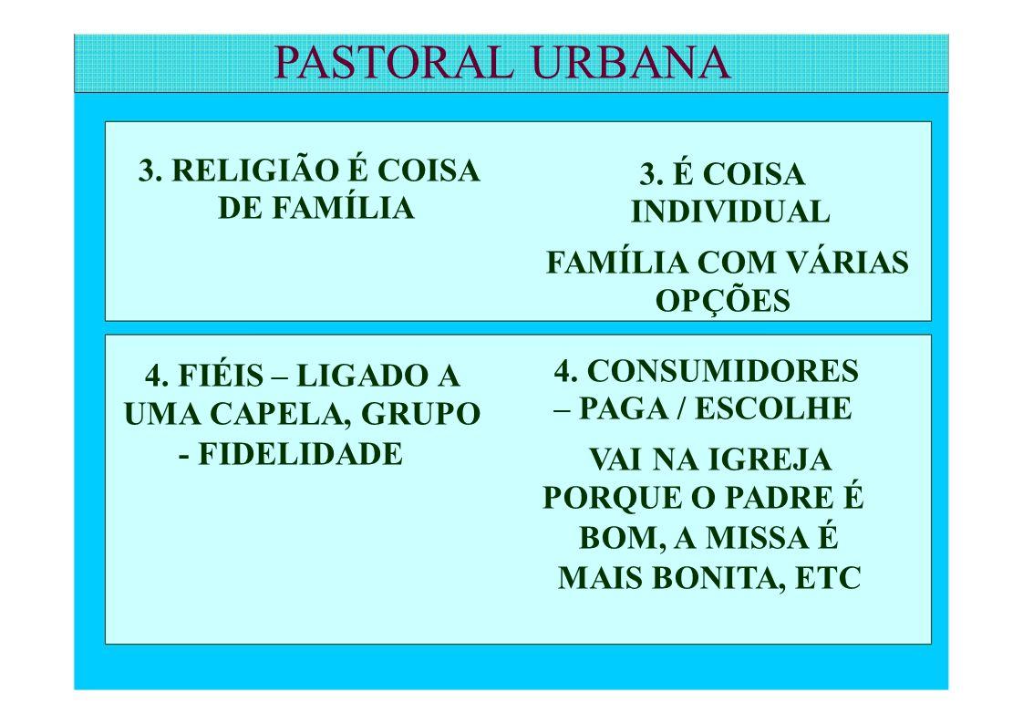 PASTORAL URBANA 3. RELIGIÃO É COISA DE FAMÍLIA 4. FIÉIS – LIGADO A UMA CAPELA, GRUPO - FIDELIDADE 3. É COISA INDIVIDUAL FAMÍLIA COM VÁRIAS OPÇÕES 4. C
