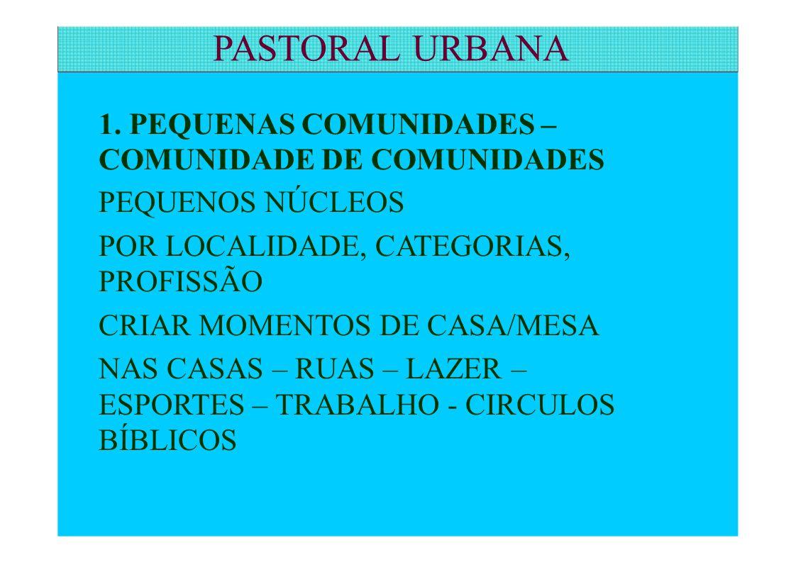1. PEQUENAS COMUNIDADES – COMUNIDADE DE COMUNIDADES PEQUENOS NÚCLEOS POR LOCALIDADE, CATEGORIAS, PROFISSÃO CRIAR MOMENTOS DE CASA/MESA NAS CASAS – RUA