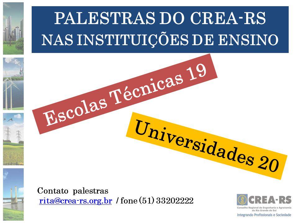 PALESTRAS DO CREA-RS NAS INSTITUIÇÕES DE ENSINO Contato palestras rita@crea-rs.org.br / fone (51) 33202222rita@crea-rs.org.br Escolas Técnicas 19 Universidades 20