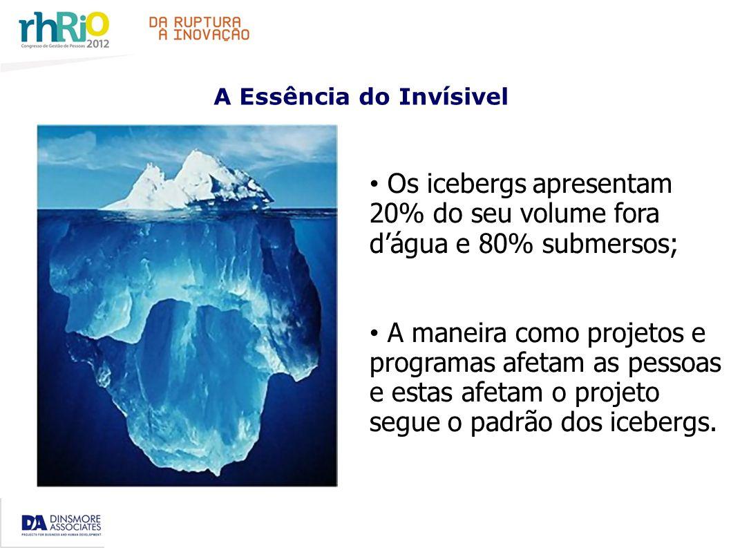 A Essência do Invísivel Os icebergs apresentam 20% do seu volume fora d'água e 80% submersos; A maneira como projetos e programas afetam as pessoas e estas afetam o projeto segue o padrão dos icebergs.