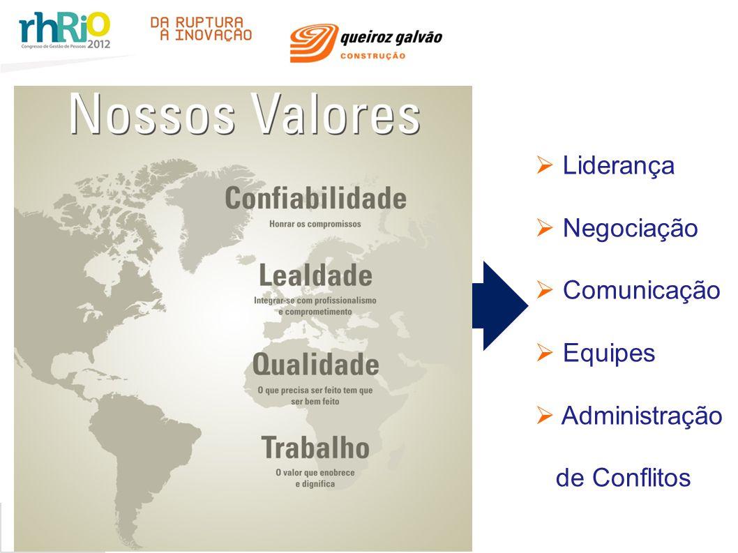  Liderança  Negociação  Comunicação  Equipes  Administração de Conflitos
