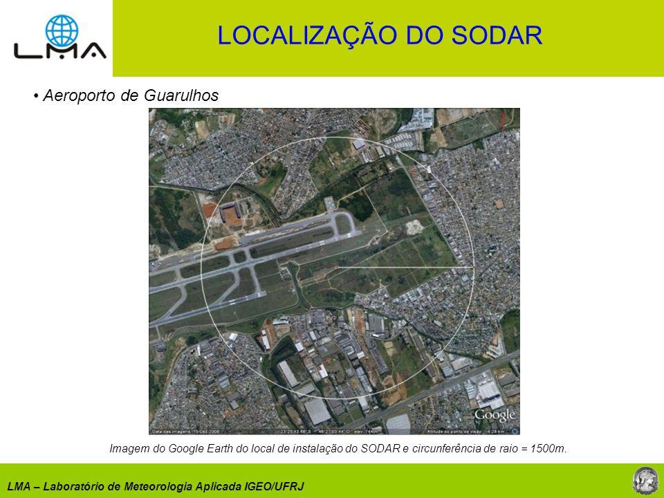 LMA – Laboratório de Meteorologia Aplicada IGEO/UFRJ Aeroporto de Guarulhos Imagem do Google Earth do local de instalação do SODAR e circunferência de