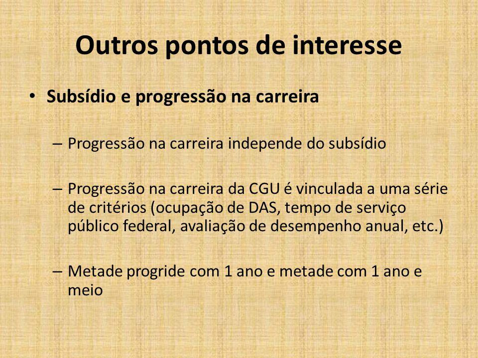 Outros pontos de interesse Subsídio e progressão na carreira – Progressão na carreira independe do subsídio – Progressão na carreira da CGU é vinculad