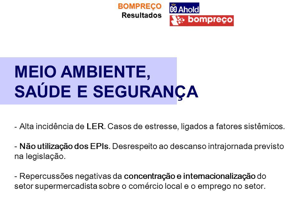MEIO AMBIENTE, SAÚDE E SEGURANÇA - Alta incidência de LER.