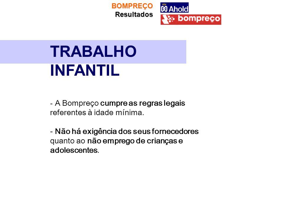 TRABALHO INFANTIL - A Bompreço cumpre as regras legais referentes à idade mínima.
