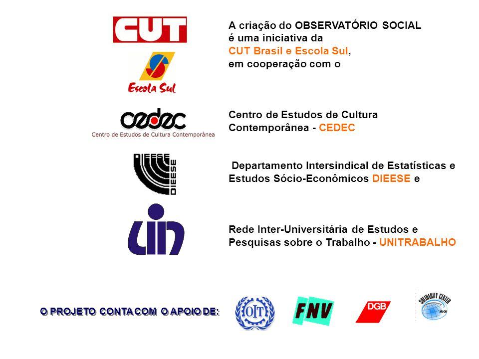 A criação do OBSERVATÓRIO SOCIAL é uma iniciativa da CUT Brasil e Escola Sul, em cooperação com o Centro de Estudos de Cultura Contemporânea - CEDEC Departamento Intersindical de Estatísticas e Estudos Sócio-Econômicos DIEESE e Rede Inter-Universitária de Estudos e Pesquisas sobre o Trabalho - UNITRABALHO O PROJETO CONTA COM O APOIO DE: