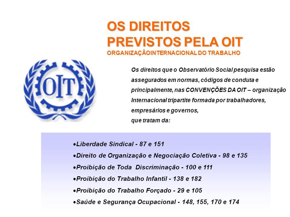 RECOMENDAÇÕES - Ampliação dos direitos à negociação coletiva.