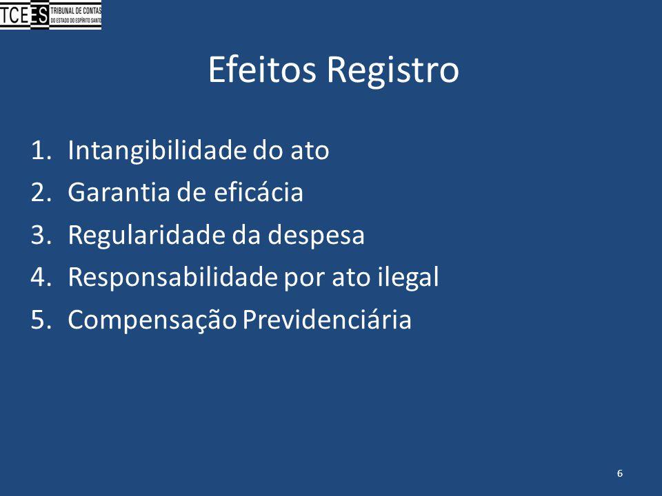Efeitos Registro 1.Intangibilidade do ato 2.Garantia de eficácia 3.Regularidade da despesa 4.Responsabilidade por ato ilegal 5.Compensação Previdenciá