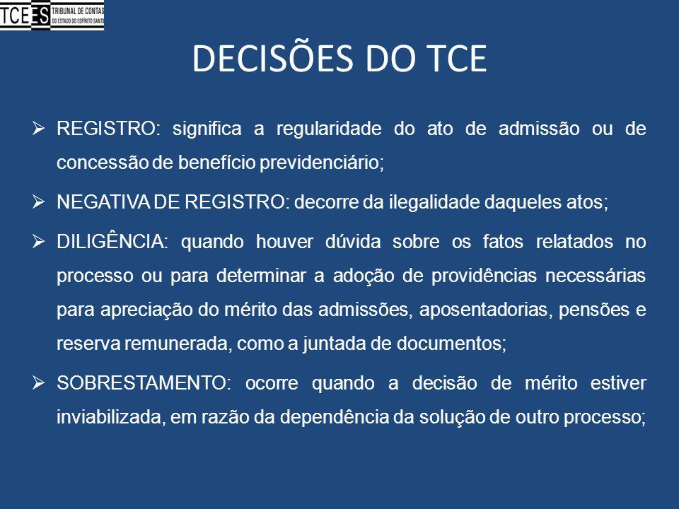 DECISÕES DO TCE  REGISTRO: significa a regularidade do ato de admissão ou de concessão de benefício previdenciário;  NEGATIVA DE REGISTRO: decorre d
