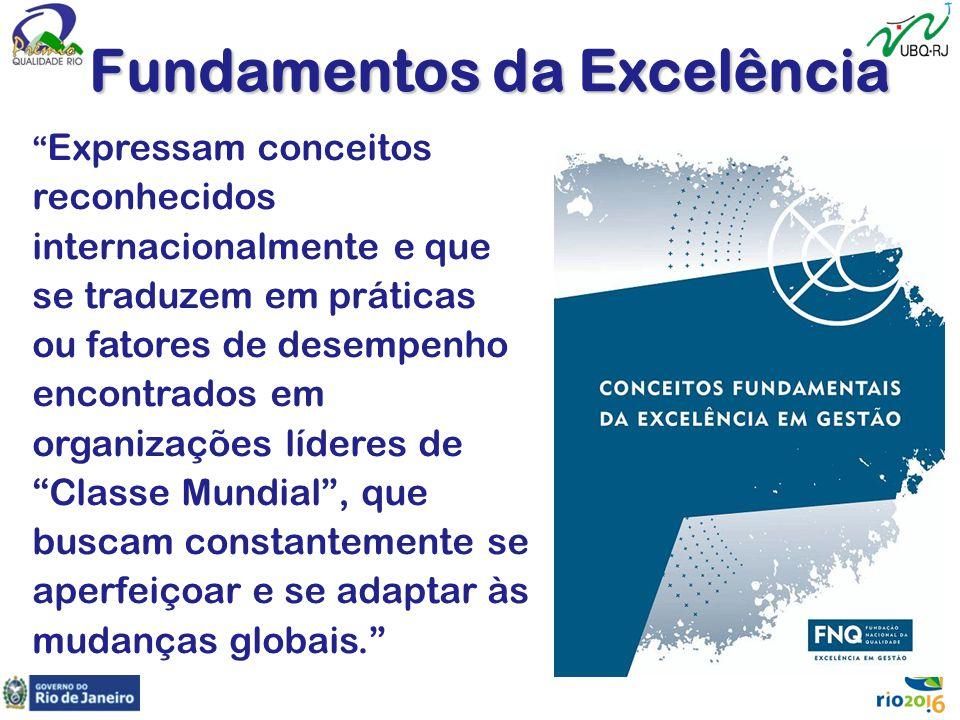 """"""" Expressam conceitos reconhecidos internacionalmente e que se traduzem em práticas ou fatores de desempenho encontrados em organizações líderes de """"C"""