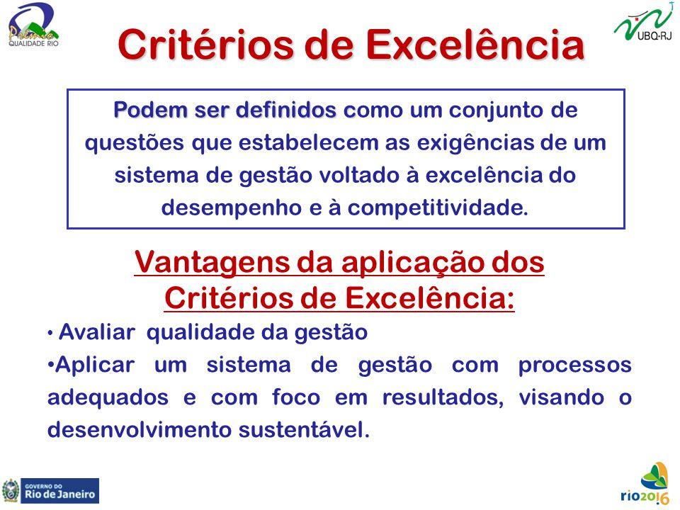 Podem ser definidos c Podem ser definidos como um conjunto de questões que estabelecem as exigências de um sistema de gestão voltado à excelência do d