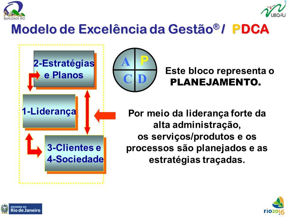 2-Estratégias e Planos 2-Estratégias e Planos 1-Liderança 3-Clientes e 4-Sociedade 3-Clientes e 4-Sociedade Este bloco representa o PLANEJAMENTO. Por