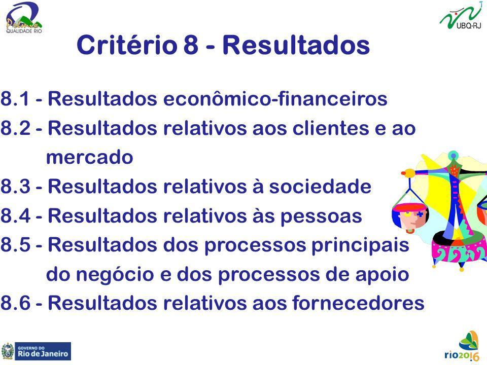 Critério 8 - Resultados 8.1 - Resultados econômico-financeiros 8.2 - Resultados relativos aos clientes e ao mercado 8.3 - Resultados relativos à socie