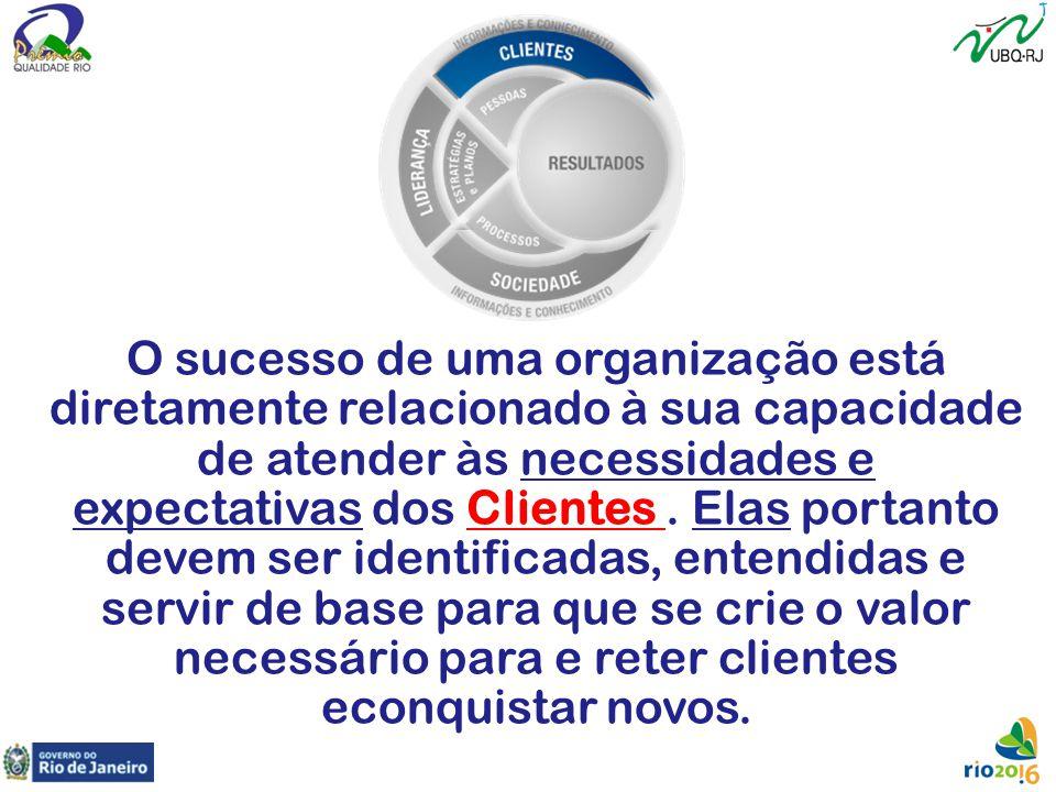 O sucesso de uma organização está diretamente relacionado à sua capacidade de atender às necessidades e expectativas dos Clientes. Elas portanto devem