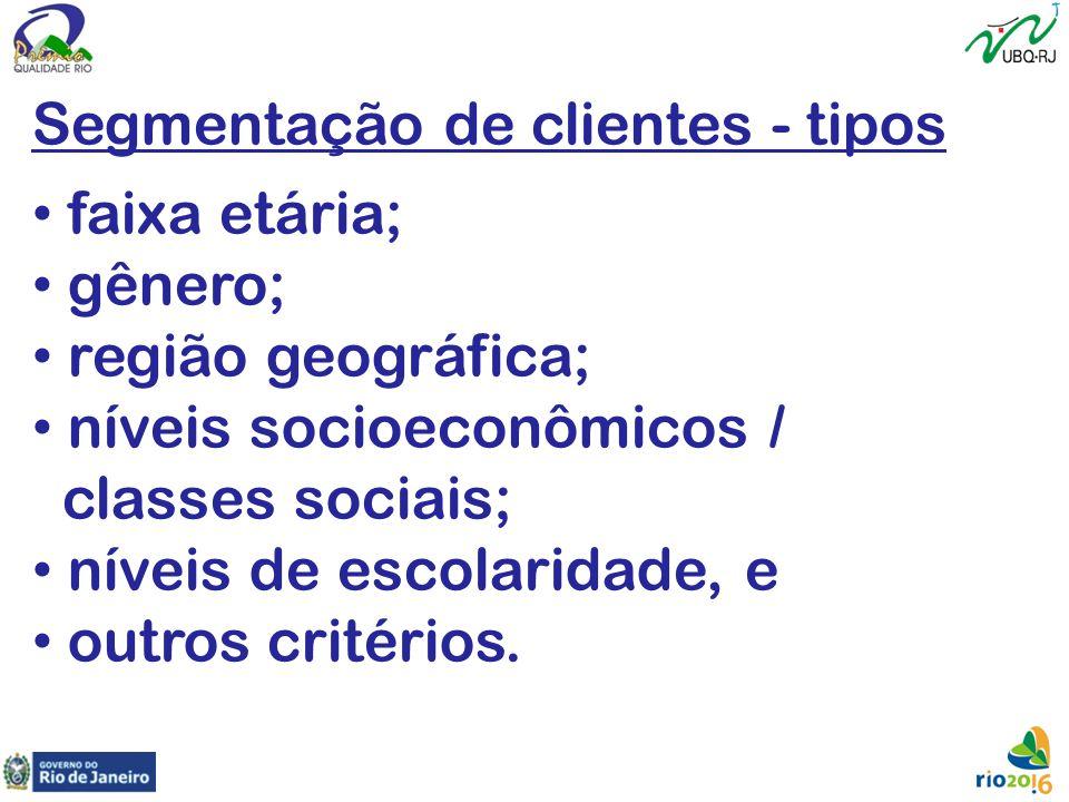 Segmentação de clientes - tipos faixa etária; gênero; região geográfica; níveis socioeconômicos / classes sociais; níveis de escolaridade, e outros cr