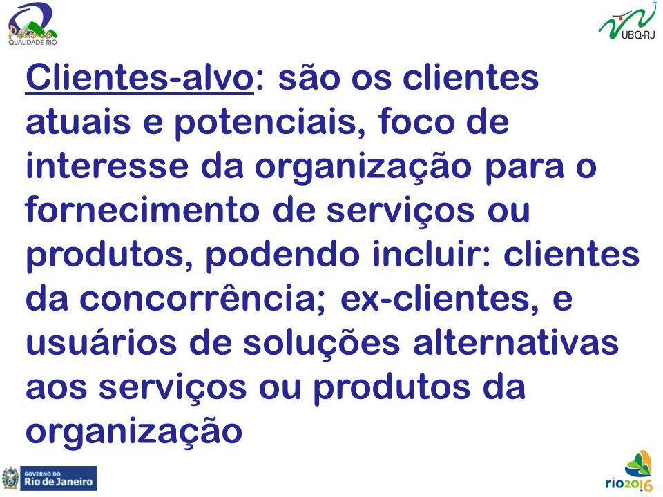 Clientes-alvo: são os clientes atuais e potenciais, foco de interesse da organização para o fornecimento de serviços ou produtos, podendo incluir: cli