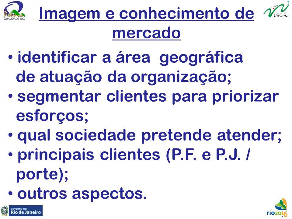 Imagem e conhecimento de mercado identificar a área geográfica de atuação da organização; segmentar clientes para priorizar esforços; qual sociedade p