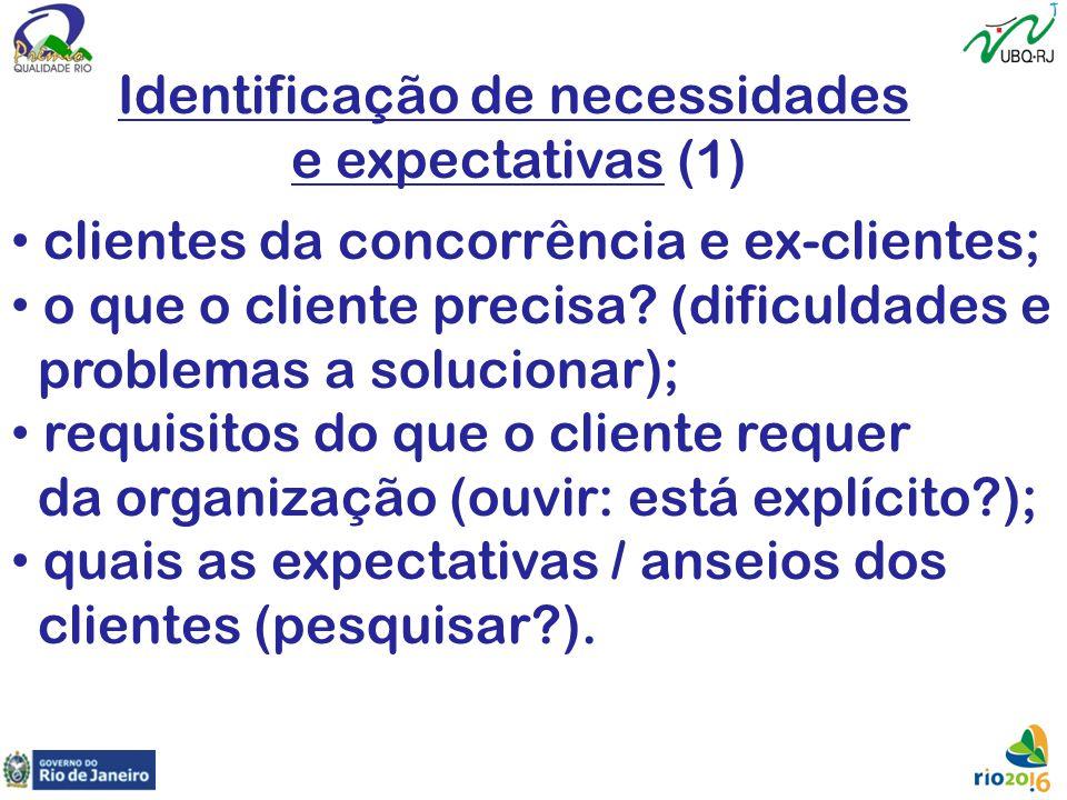 Identificação de necessidades e expectativas (1) clientes da concorrência e ex-clientes; o que o cliente precisa? (dificuldades e problemas a solucion
