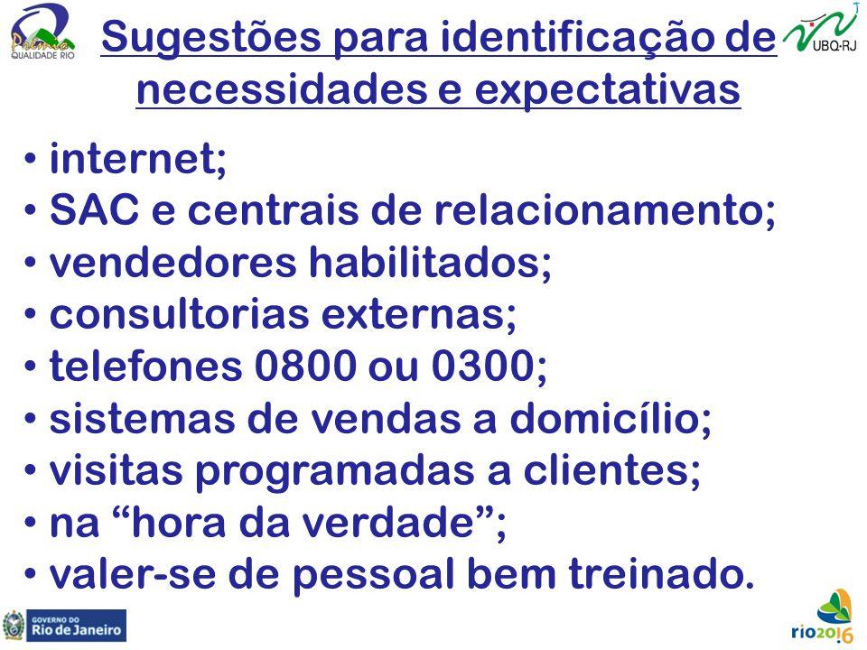Sugestões para identificação de necessidades e expectativas internet; SAC e centrais de relacionamento; vendedores habilitados; consultorias externas;