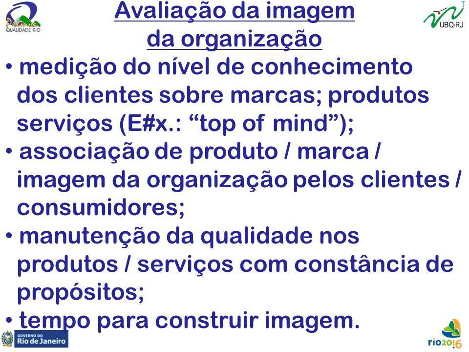 """Avaliação da imagem da organização medição do nível de conhecimento dos clientes sobre marcas; produtos serviços (E#x.: """"top of mind""""); associação de"""