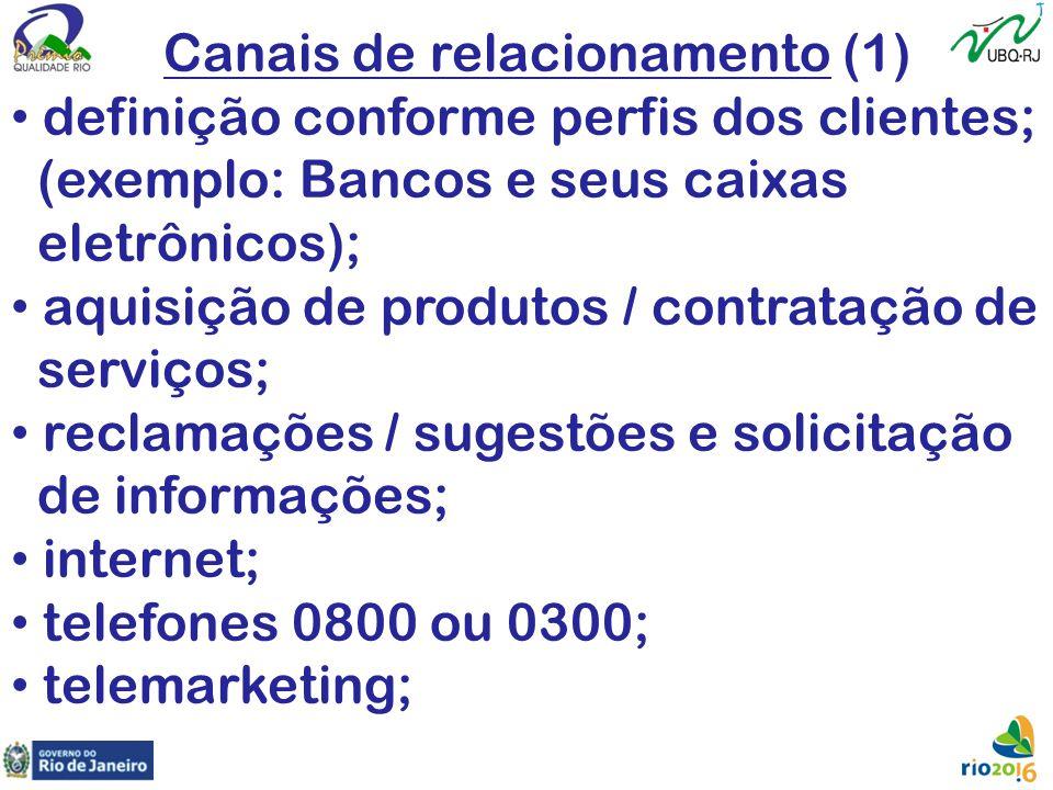 Canais de relacionamento (1) definição conforme perfis dos clientes; (exemplo: Bancos e seus caixas eletrônicos); aquisição de produtos / contratação