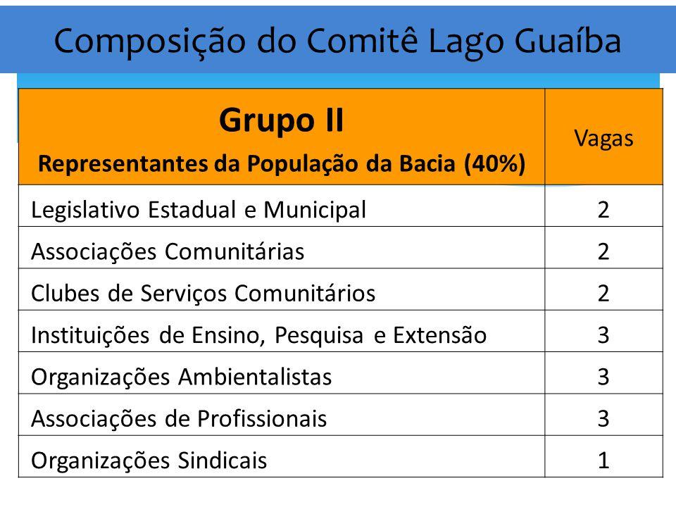 Grupo II Representantes da População da Bacia (40%) Vagas Legislativo Estadual e Municipal2 Associações Comunitárias2 Clubes de Serviços Comunitários2