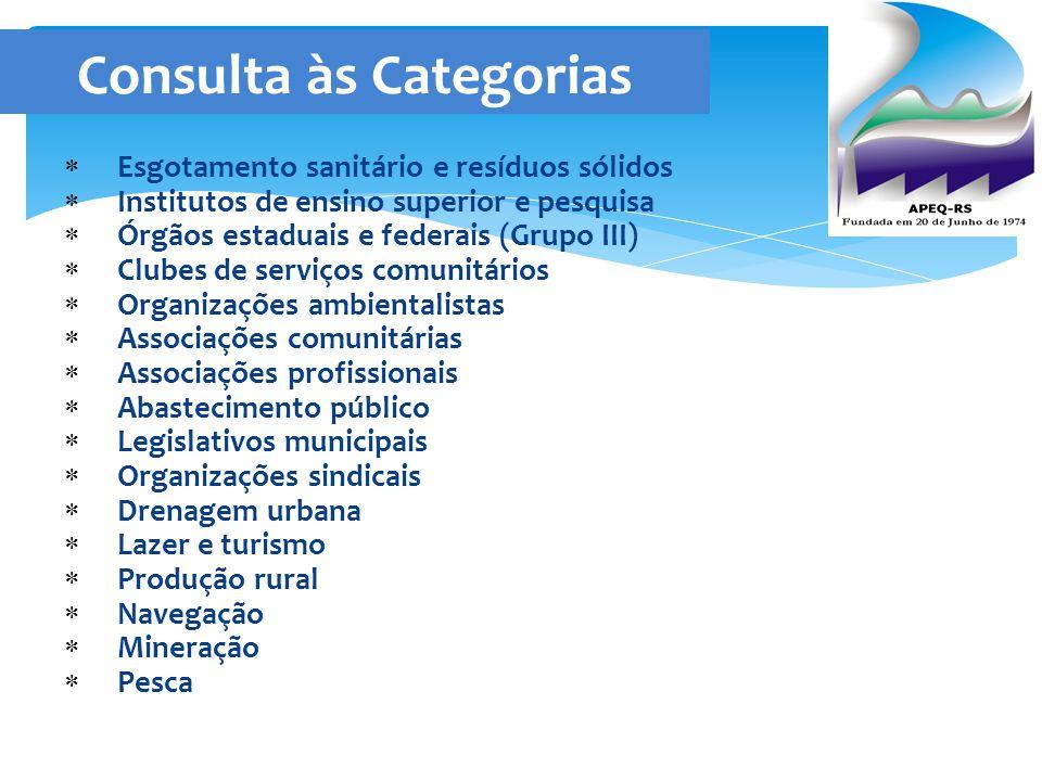  Esgotamento sanitário e resíduos sólidos  Institutos de ensino superior e pesquisa  Órgãos estaduais e federais (Grupo III)  Clubes de serviços c