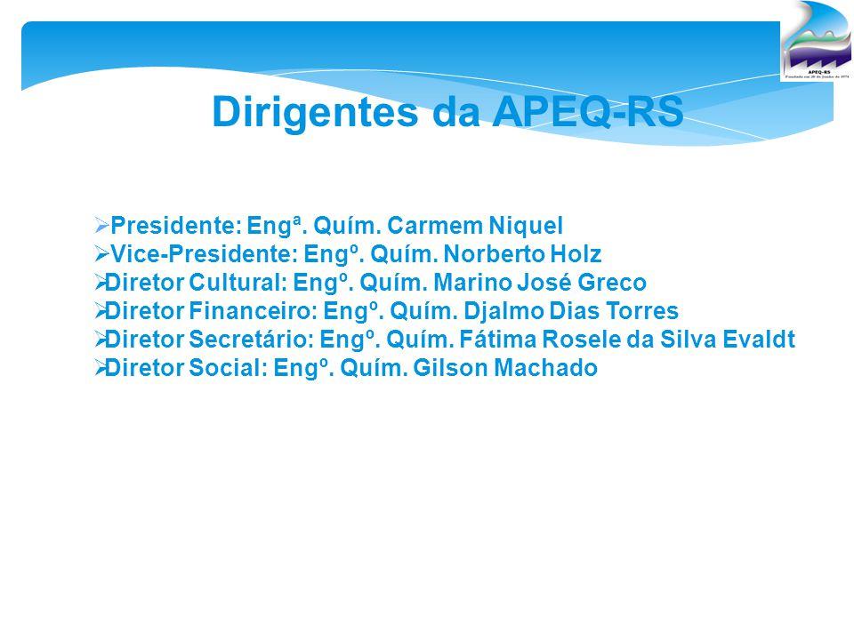 Representantes da APEQ-RS no CREA-RS Conselheiros Regionais - Titulares NILSON ROMEU MARCILIO Engenheiro QuímicoAPEQ/RS2012/2014 NORBERTO HOLZEngenheiro QuímicoAPEQ/RS2010/2012 GILSON LUIS MACHADO Engenheiro QuímicoAPEQ/RS2010/2012 MANUEL FERREIRA DA SILVA SALVATERRA Engenheiro QuímicoAPEQ/RS2012/2014 Conselheiros Regionais - Suplentes