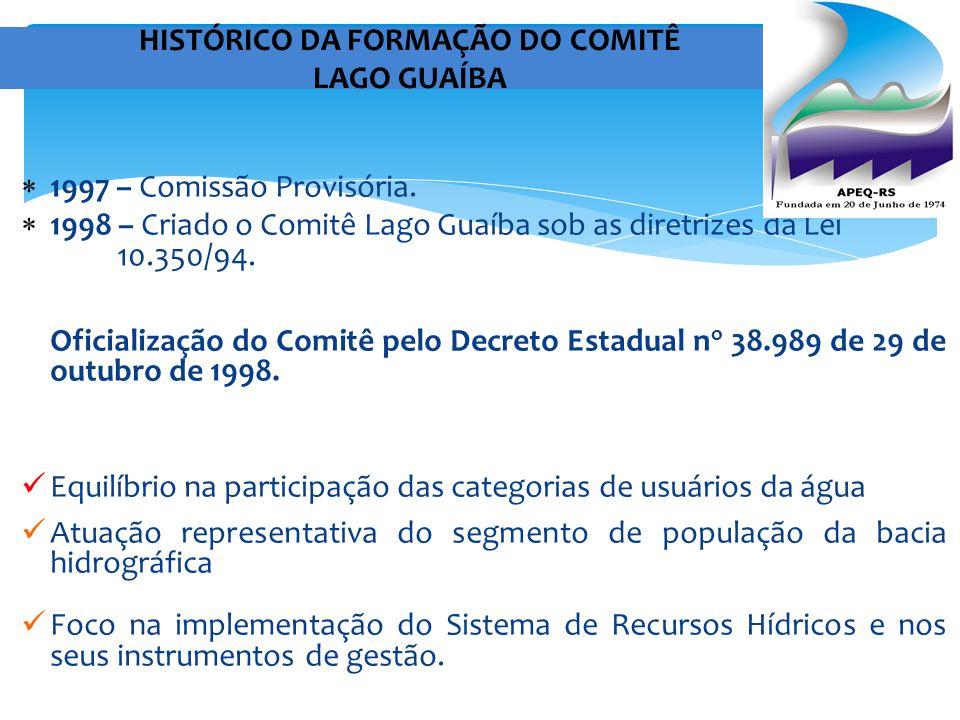  1997 – Comissão Provisória.  1998 – Criado o Comitê Lago Guaíba sob as diretrizes da Lei 10.350/94. Oficialização do Comitê pelo Decreto Estadual n