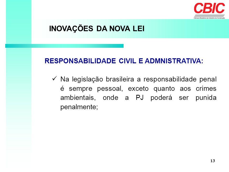 Na legislação brasileira a responsabilidade penal é sempre pessoal, exceto quanto aos crimes ambientais, onde a PJ poderá ser punida penalmente; INOVAÇÕES DA NOVA LEI RESPONSABILIDADE CIVIL E ADMNISTRATIVA: 13