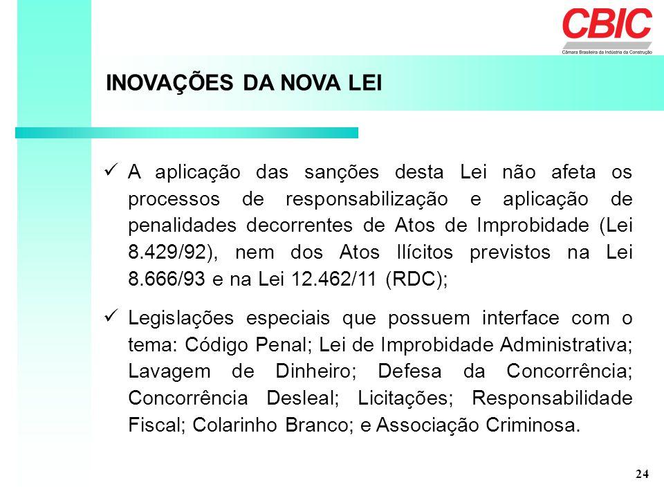 INOVAÇÕES DA NOVA LEI A aplicação das sanções desta Lei não afeta os processos de responsabilização e aplicação de penalidades decorrentes de Atos de