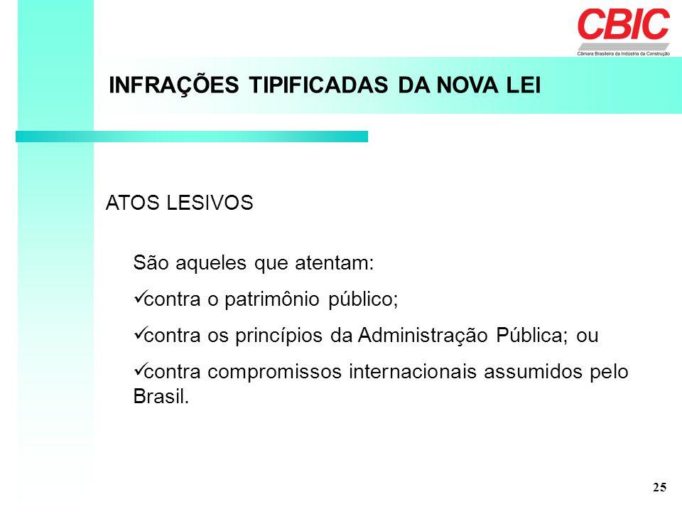 INFRAÇÕES TIPIFICADAS DA NOVA LEI ATOS LESIVOS São aqueles que atentam: contra o patrimônio público; contra os princípios da Administração Pública; ou contra compromissos internacionais assumidos pelo Brasil.