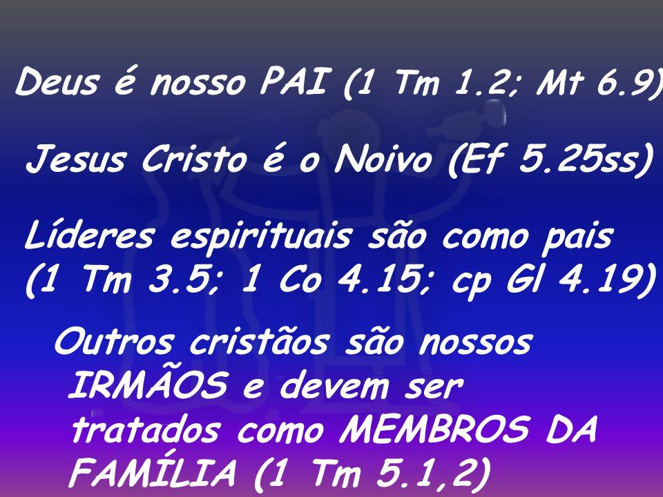Deus é nosso PAI (1 Tm 1.2; Mt 6.9) Jesus Cristo é o Noivo (Ef 5.25ss) Líderes espirituais são como pais (1 Tm 3.5; 1 Co 4.15; cp Gl 4.19) Outros cristãos são nossos IRMÃOS e devem ser tratados como MEMBROS DA FAMÍLIA (1 Tm 5.1,2)