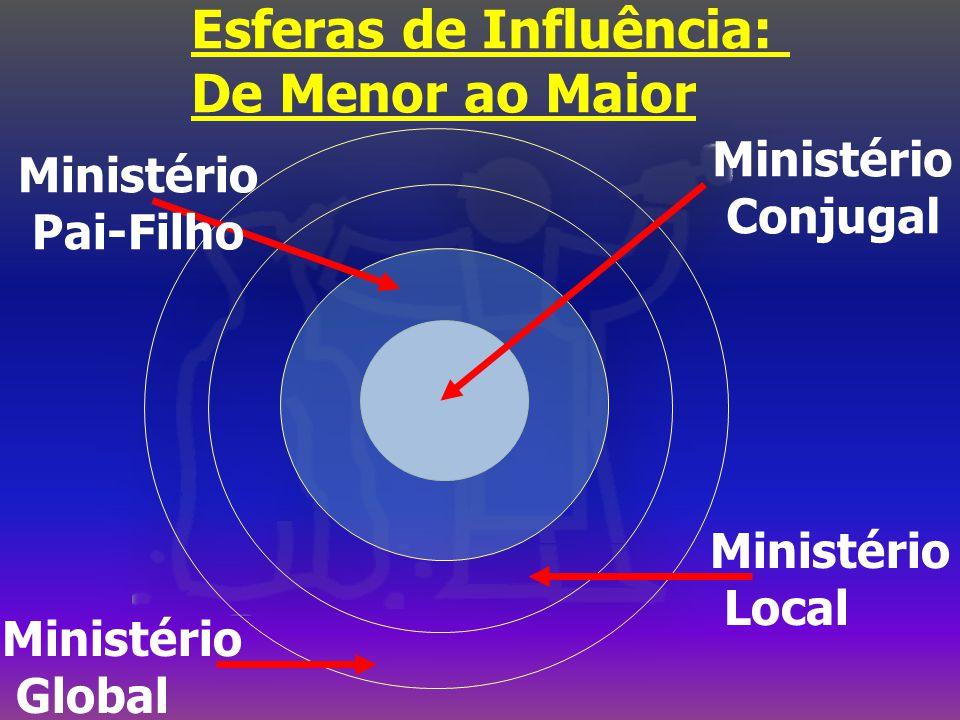 Esferas de Influência: De Menor ao Maior Ministério Conjugal Ministério Pai-Filho Ministério Local Ministério Global