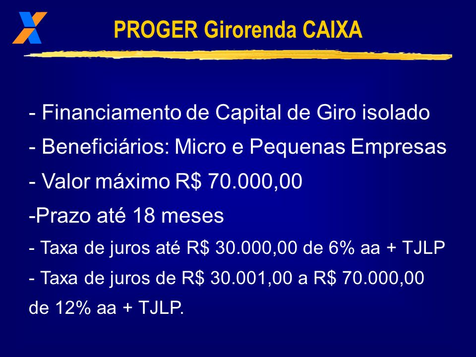 - Financiamento de Capital de Giro isolado - Beneficiários: Micro e Pequenas Empresas - Valor máximo R$ 70.000,00 -Prazo até 18 meses - Taxa de juros até R$ 30.000,00 de 6% aa + TJLP - Taxa de juros de R$ 30.001,00 a R$ 70.000,00 de 12% aa + TJLP.