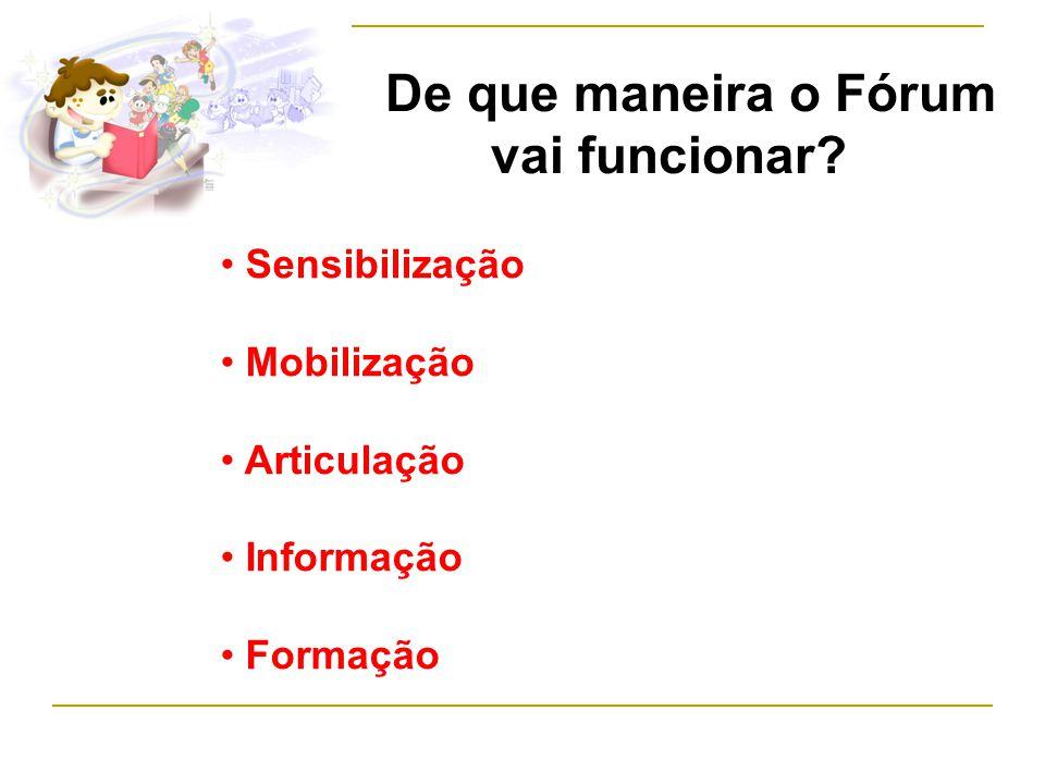De que maneira o Fórum vai funcionar Sensibilização Mobilização Articulação Informação Formação