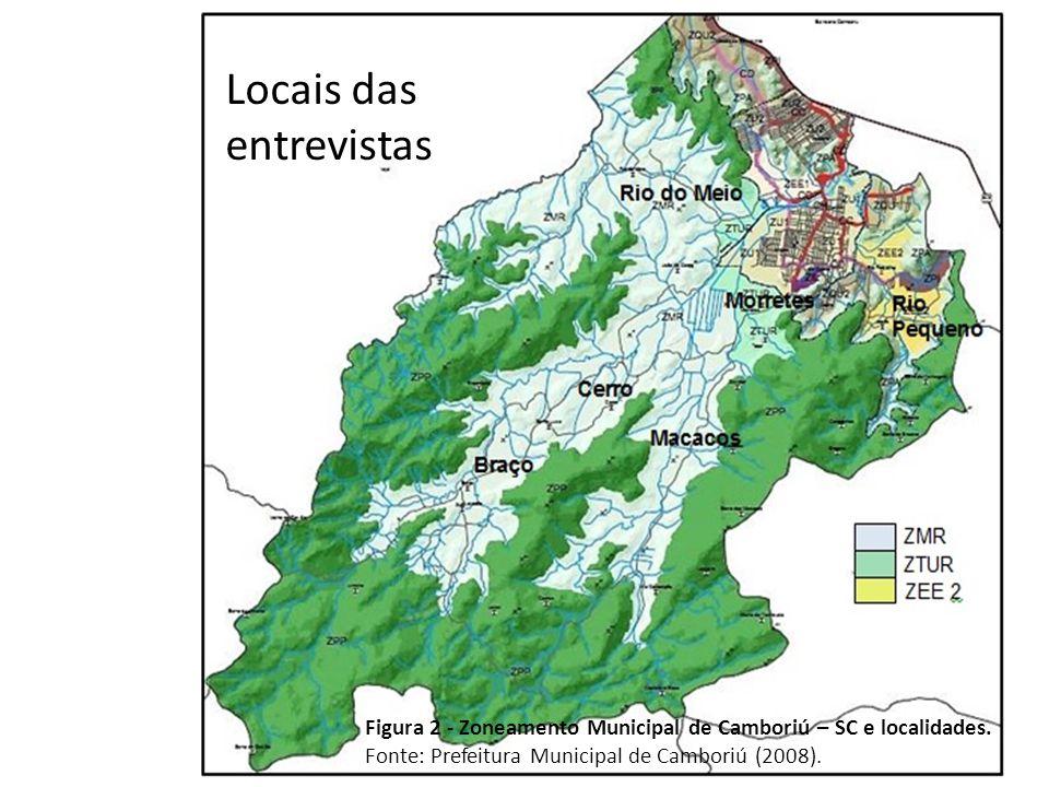 Locais das entrevistas Figura 2 - Zoneamento Municipal de Camboriú – SC e localidades.