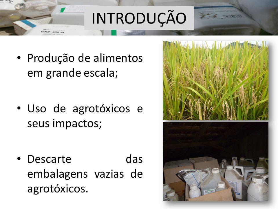 INTRODUÇÃO Produção de alimentos em grande escala; Uso de agrotóxicos e seus impactos; Descarte das embalagens vazias de agrotóxicos.