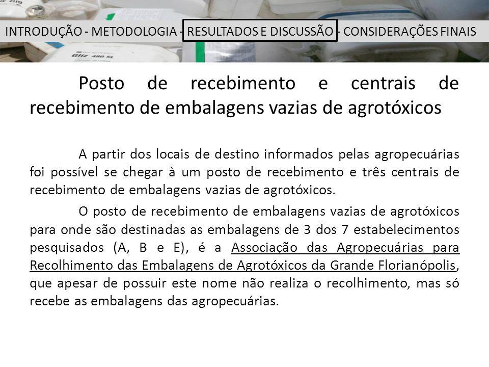 Posto de recebimento e centrais de recebimento de embalagens vazias de agrotóxicos A partir dos locais de destino informados pelas agropecuárias foi p