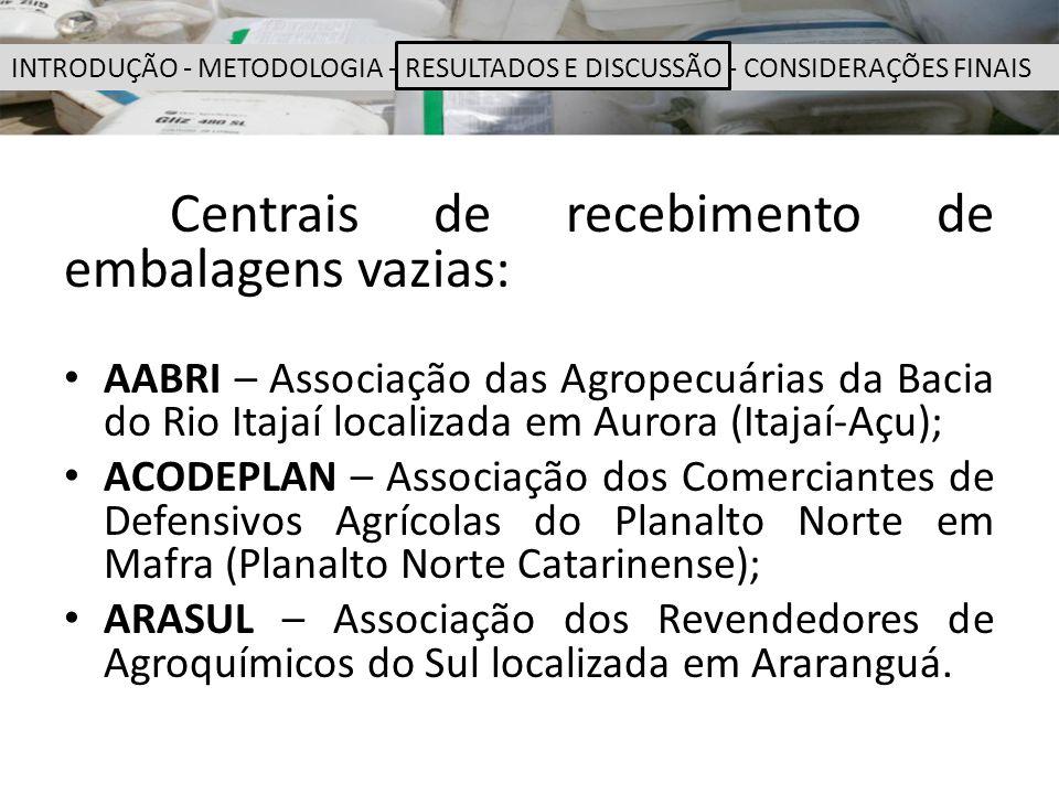 Centrais de recebimento de embalagens vazias: AABRI – Associação das Agropecuárias da Bacia do Rio Itajaí localizada em Aurora (Itajaí-Açu); ACODEPLAN