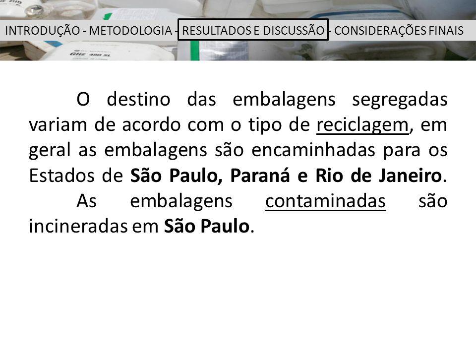 O destino das embalagens segregadas variam de acordo com o tipo de reciclagem, em geral as embalagens são encaminhadas para os Estados de São Paulo, P