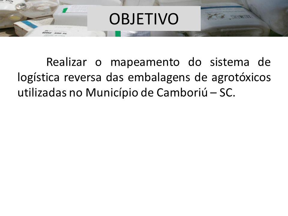 Realizar o mapeamento do sistema de logística reversa das embalagens de agrotóxicos utilizadas no Município de Camboriú – SC. OBJETIVO