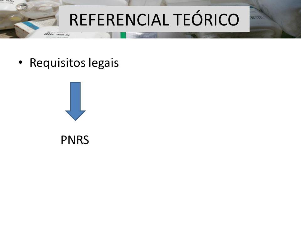 Requisitos legais PNRS REFERENCIAL TEÓRICO