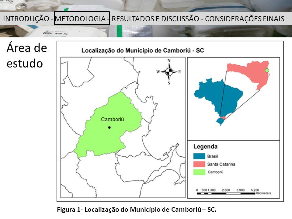 Área de estudo Figura 1- Localização do Município de Camboriú – SC. INTRODUÇÃO - METODOLOGIA - RESULTADOS E DISCUSSÃO - CONSIDERAÇÕES FINAIS