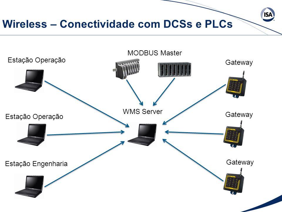 Wireless – Conectividade com DCSs e PLCs WMS Server Estação Operação MODBUS Master Gateway Estação Engenharia Estação Operação Gateway