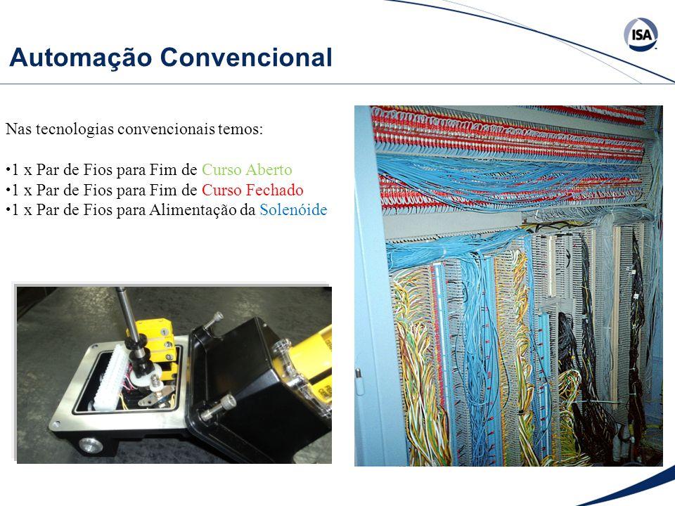 Automação Convencional Nas tecnologias convencionais temos: 1 x Par de Fios para Fim de Curso Aberto 1 x Par de Fios para Fim de Curso Fechado 1 x Par
