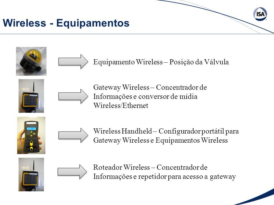 Wireless - Equipamentos Equipamento Wireless – Posição da Válvula Gateway Wireless – Concentrador de Informações e conversor de mídia Wireless/Etherne