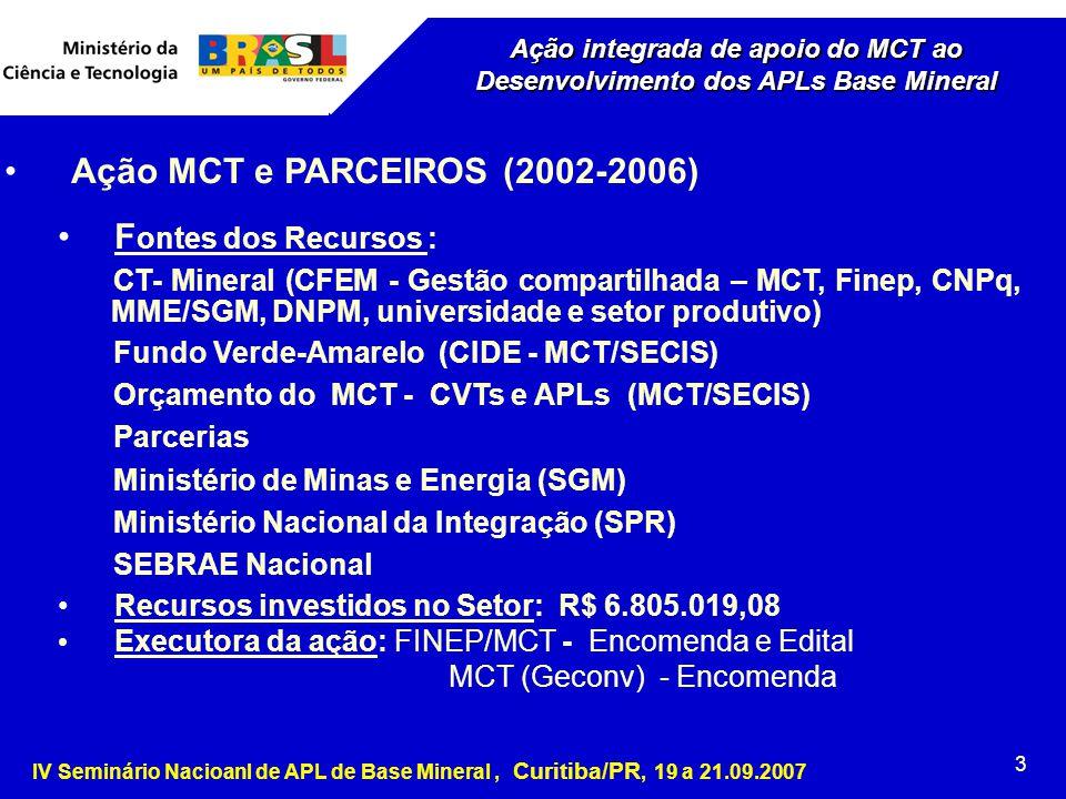 IV Seminário Nacioanl de APL de Base Mineral, Curitiba/PR, 19 a 21.09.2007 3 Ação integrada de apoio do MCT ao Desenvolvimento dos APLs Base Mineral Ação MCT e PARCEIROS (2002-2006) F ontes dos Recursos : CT- Mineral (CFEM - Gestão compartilhada – MCT, Finep, CNPq, MME/SGM, DNPM, universidade e setor produtivo) Fundo Verde-Amarelo (CIDE - MCT/SECIS) Orçamento do MCT - CVTs e APLs (MCT/SECIS) Parcerias Ministério de Minas e Energia (SGM) Ministério Nacional da Integração (SPR) SEBRAE Nacional Recursos investidos no Setor: R$ 6.805.019,08 Executora da ação: FINEP/MCT - Encomenda e Edital MCT (Geconv) - Encomenda